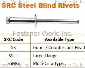 Steel Blind Rivets(SPECIAL RIVETS CORP. (SRC))